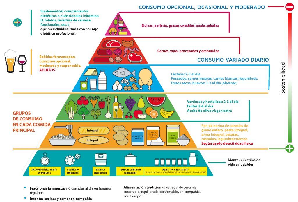 folleto de alimentación saludable para adultos