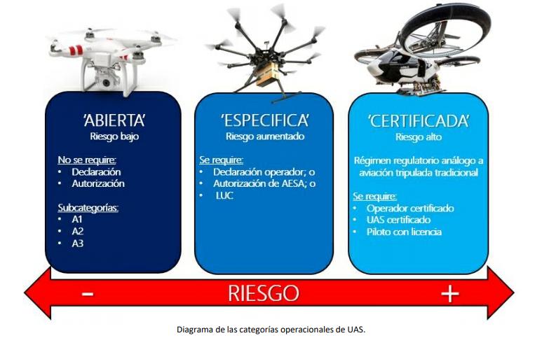 utilizar-un-dron-3