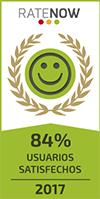 Ratenow Calidad asistencial - satisfacción de los usuarios